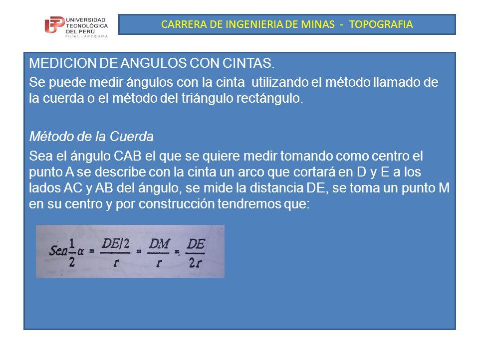 CARRERA DE INGENIERIA DE MINAS - TOPOGRAFIA MEDICION DE ANGULOS CON CINTAS.