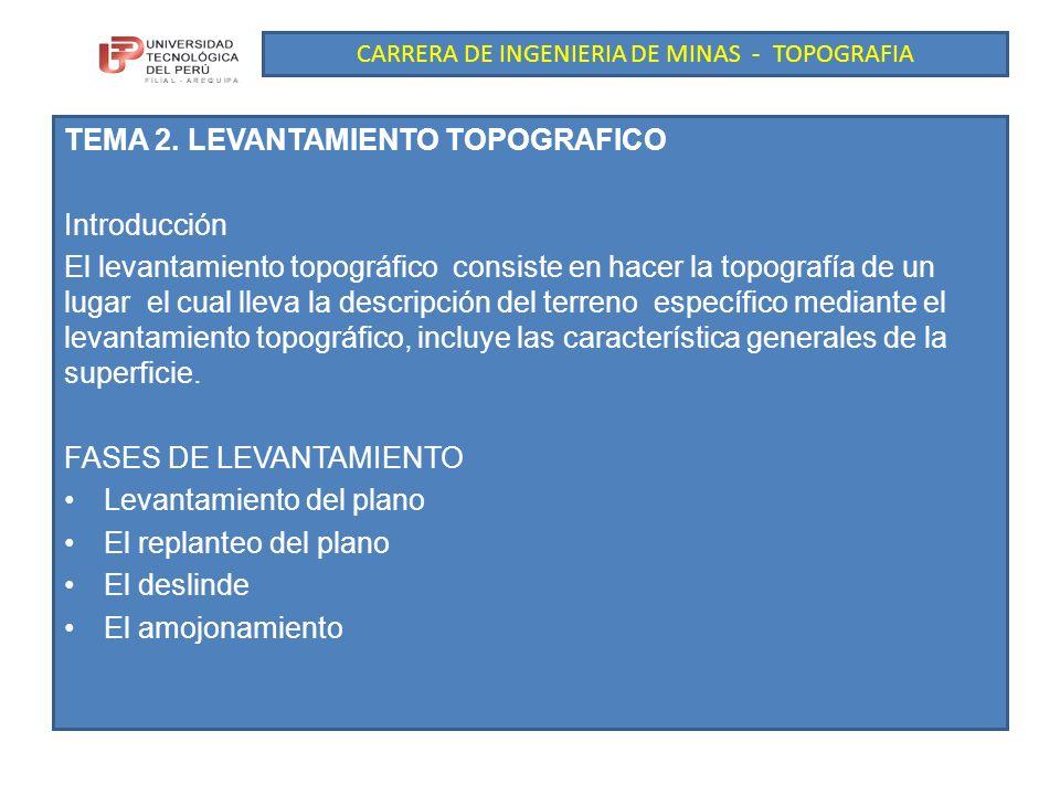 CARRERA DE INGENIERIA DE MINAS - TOPOGRAFIA TEMA 2.