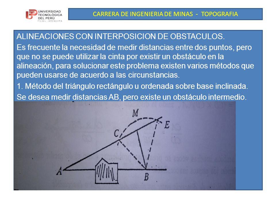CARRERA DE INGENIERIA DE MINAS - TOPOGRAFIA ALINEACIONES CON INTERPOSICION DE OBSTACULOS.