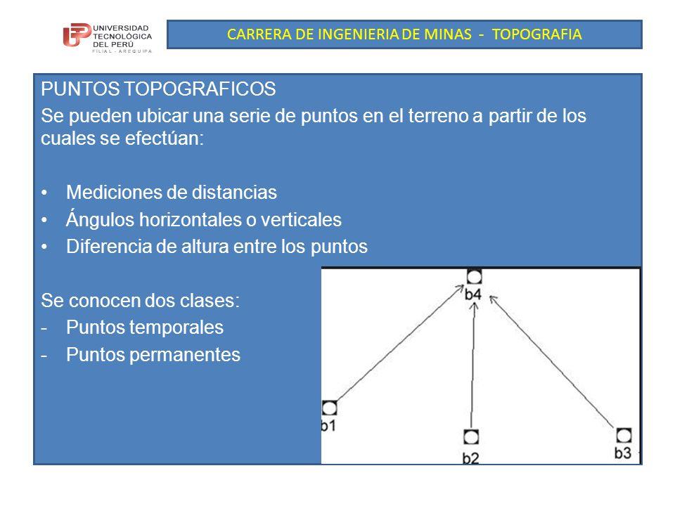 CARRERA DE INGENIERIA DE MINAS - TOPOGRAFIA PUNTOS TOPOGRAFICOS Se pueden ubicar una serie de puntos en el terreno a partir de los cuales se efectúan: Mediciones de distancias Ángulos horizontales o verticales Diferencia de altura entre los puntos Se conocen dos clases: -Puntos temporales -Puntos permanentes