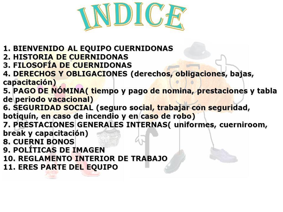 1. BIENVENIDO AL EQUIPO CUERNIDONAS 2. HISTORIA DE CUERNIDONAS 3. FILOSOFÍA DE CUERNIDONAS 4. DERECHOS Y OBLIGACIONES (derechos, obligaciones, bajas,