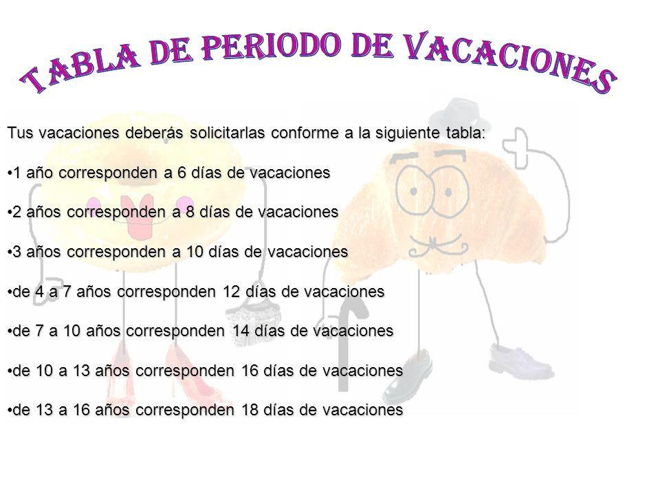 Tus vacaciones deberás solicitarlas conforme a la siguiente tabla: 1 año corresponden a 6 días de vacaciones1 año corresponden a 6 días de vacaciones