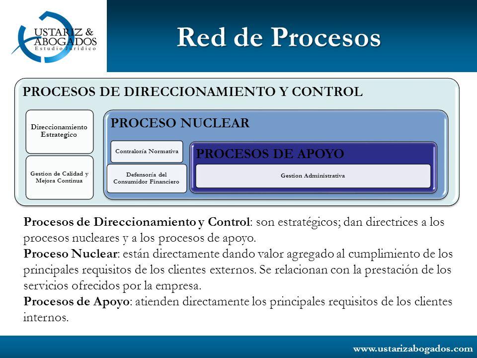 www.ustarizabogados.com Red de Procesos Procesos de Direccionamiento y Control: son estratégicos; dan directrices a los procesos nucleares y a los pro