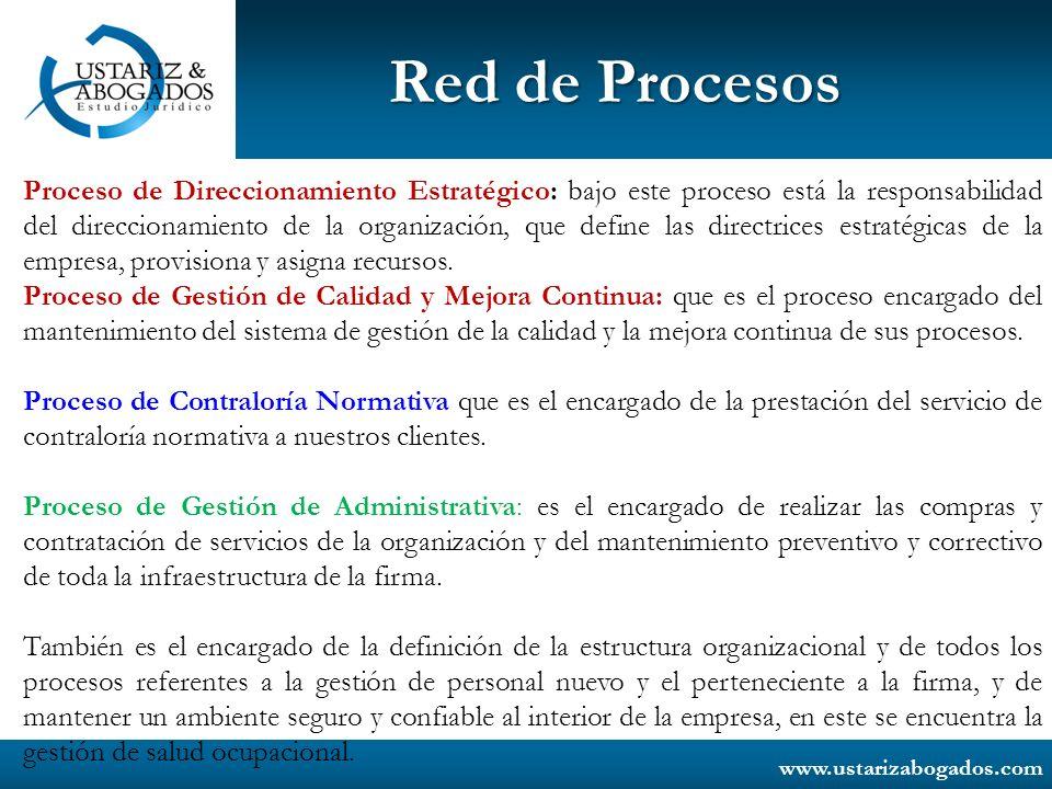 www.ustarizabogados.com Proceso de Direccionamiento Estratégico: bajo este proceso está la responsabilidad del direccionamiento de la organización, qu