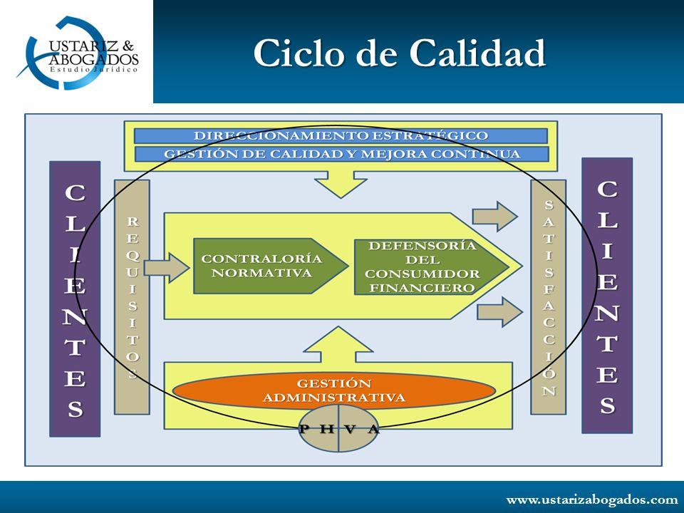 www.ustarizabogados.com Ciclo de Calidad
