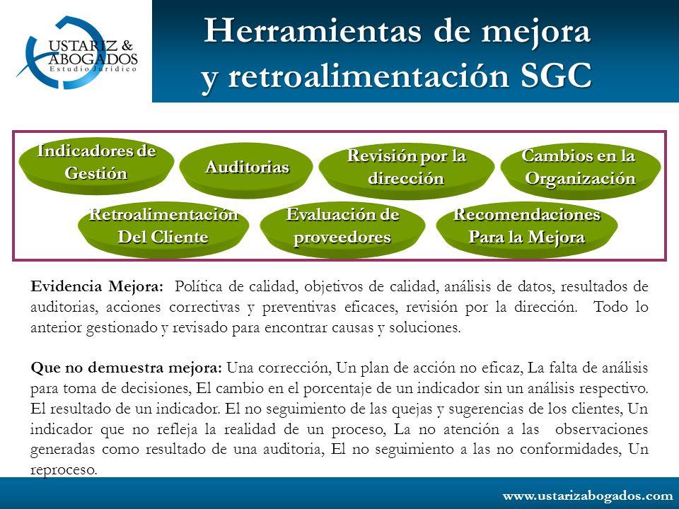 www.ustarizabogados.com Herramientas de mejora y retroalimentación SGC Revisión por la dirección Retroalimentación Del Cliente Indicadores de Gestión