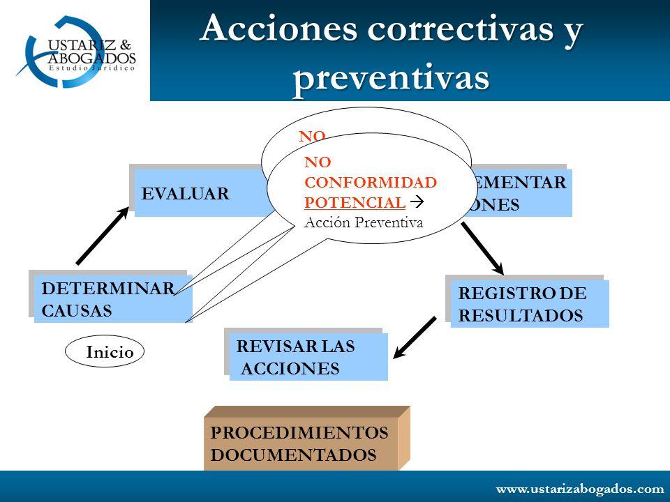 www.ustarizabogados.com Acciones correctivas y preventivas IMPLEMENTAR ACCIONES IMPLEMENTAR ACCIONES REGISTRO DE RESULTADOS REGISTRO DE RESULTADOS REV