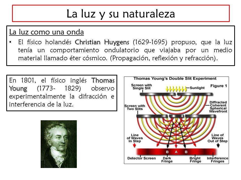 Resultado de imagen de el físico holandés Christian Huygens y las ondas de luz