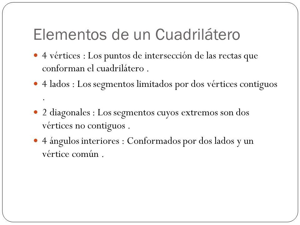 Elementos de un Cuadrilátero 4 vértices : Los puntos de intersección de las rectas que conforman el cuadrilátero. 4 lados : Los segmentos limitados po