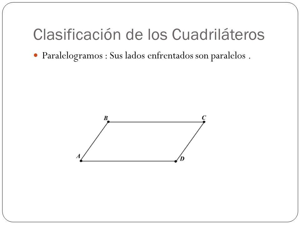 Clasificación de los Cuadriláteros Paralelogramos : Sus lados enfrentados son paralelos.
