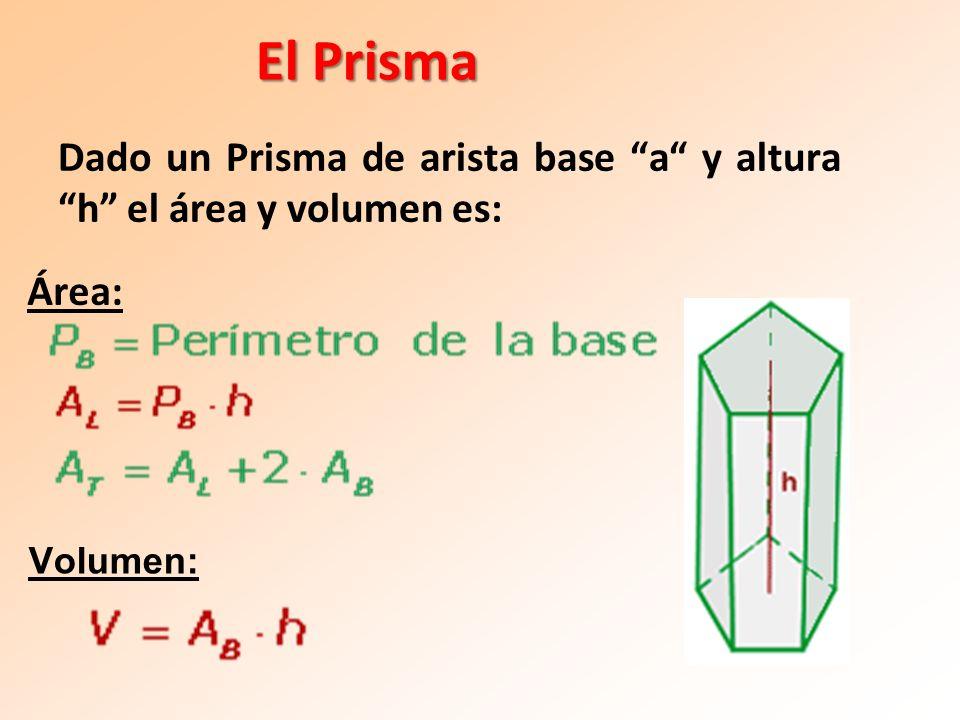 El Prisma Área: Volumen: Dado un Prisma de arista base a y altura h el área y volumen es: