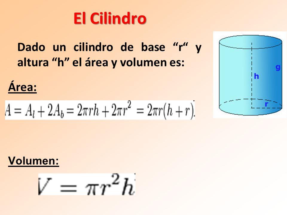 El Cilindro Área: Volumen: Dado un cilindro de base r y altura h el área y volumen es: