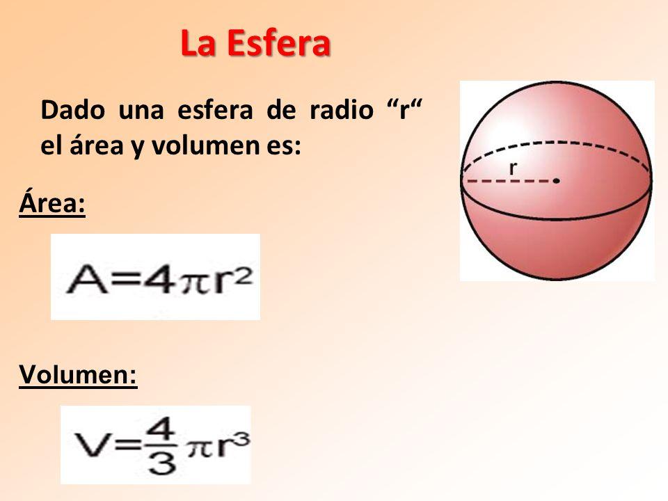 La Esfera Área: Volumen: Dado una esfera de radio r el área y volumen es:
