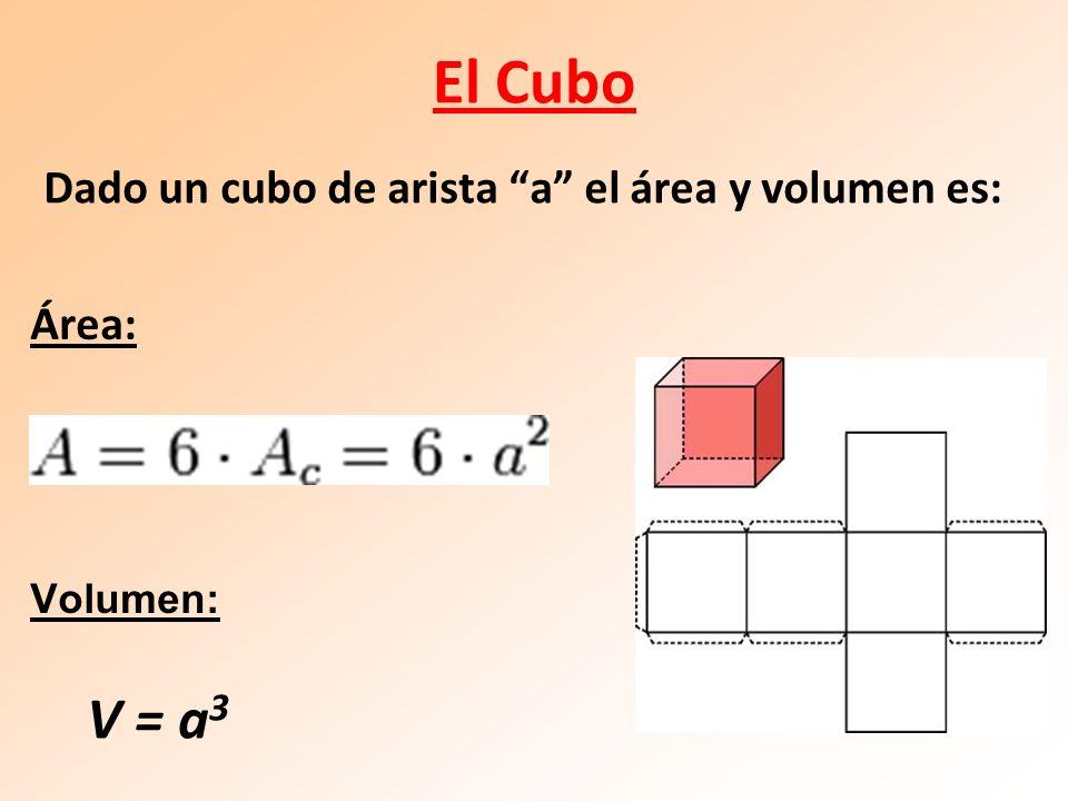 El Cubo Área: Volumen: Dado un cubo de arista a el área y volumen es: V = a 3