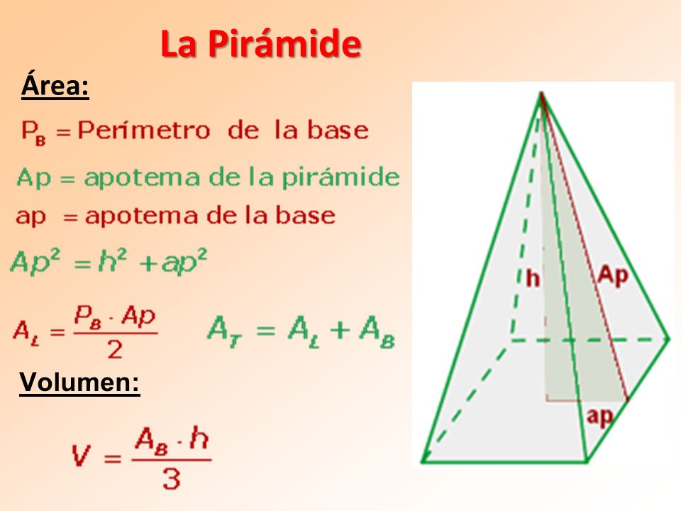 La Pirámide Área: Volumen: