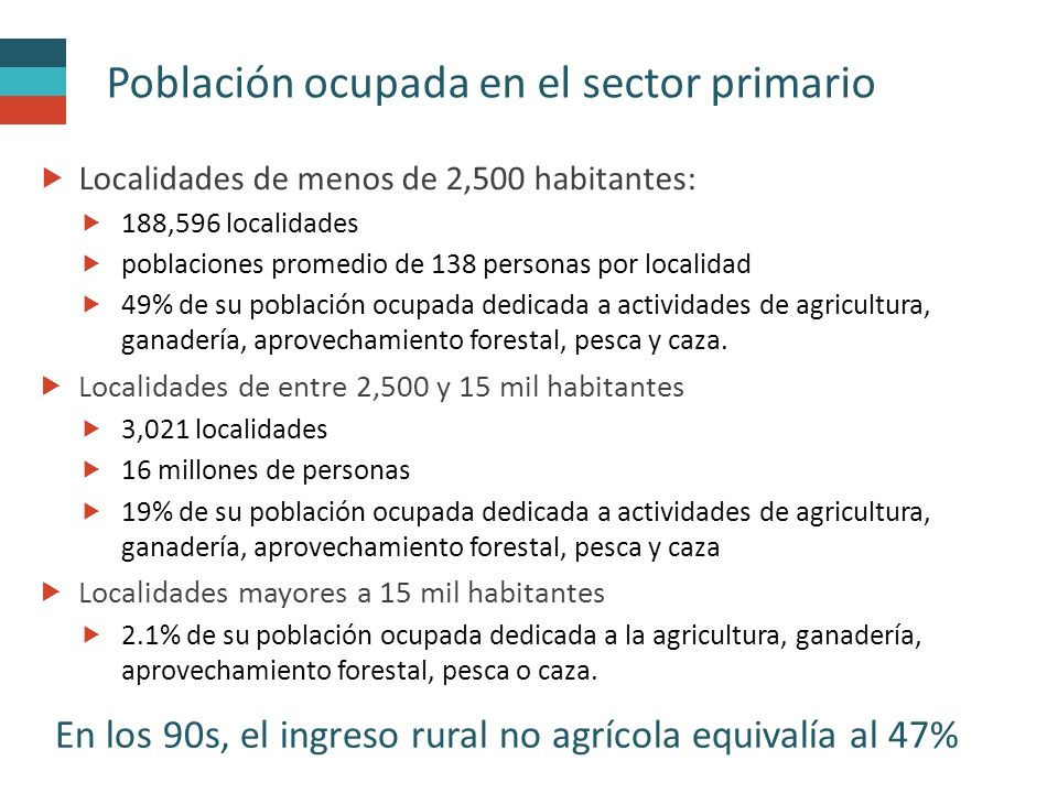 Población ocupada en el sector primario  Localidades de menos de 2,500 habitantes:  188,596 localidades  poblaciones promedio de 138 personas por localidad  49% de su población ocupada dedicada a actividades de agricultura, ganadería, aprovechamiento forestal, pesca y caza.