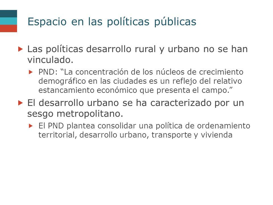 Espacio en las políticas públicas  Las políticas desarrollo rural y urbano no se han vinculado.