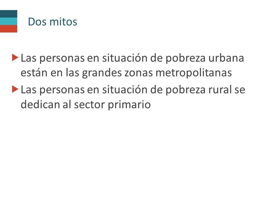 Dos mitos  Las personas en situación de pobreza urbana están en las grandes zonas metropolitanas  Las personas en situación de pobreza rural se dedican al sector primario