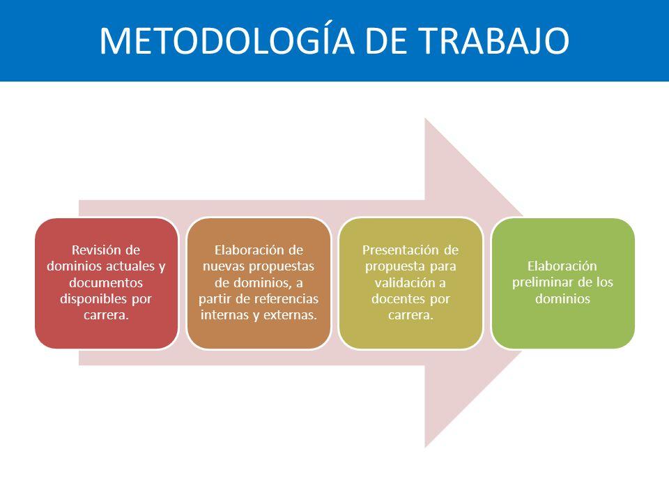 COMUNICACIÓN Y PARTICIPACIÓN DE ESTUDIANTES Envío de carta informativa a estudiantes (4/08/2014) Pendiente plotter informativo.