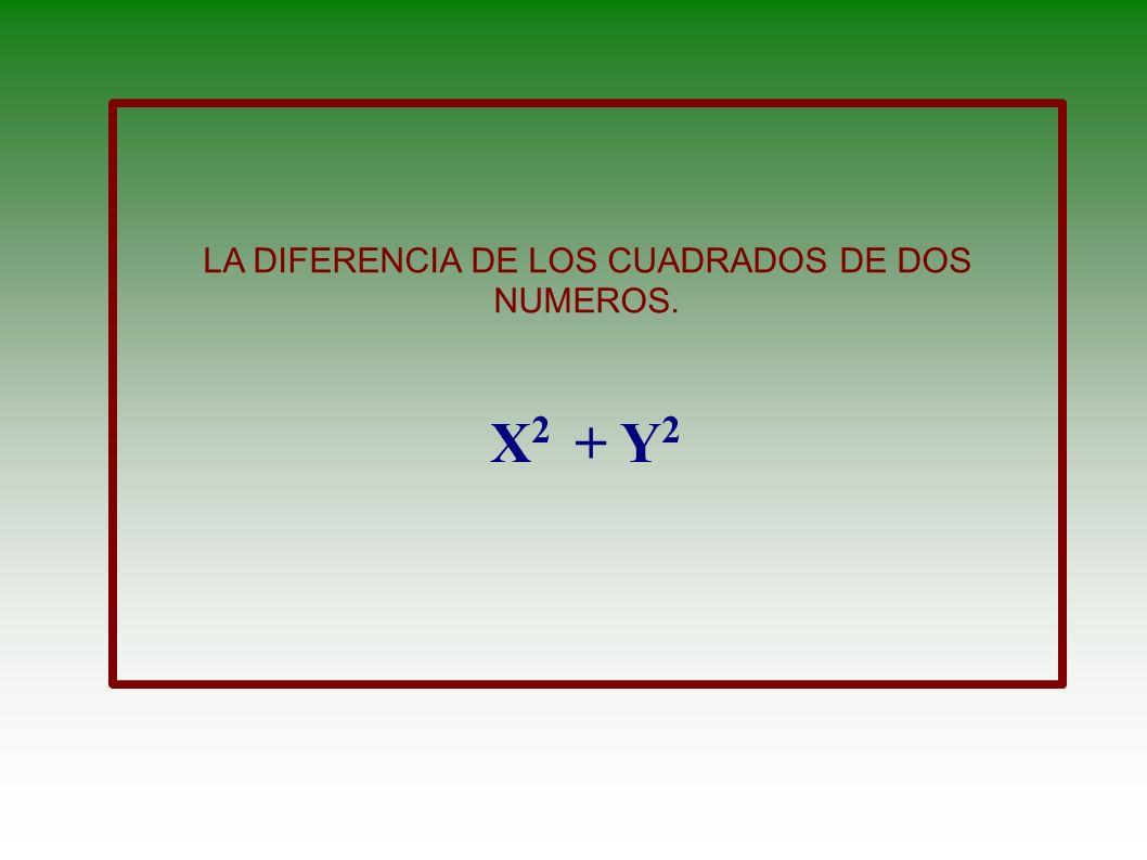 LA SUMA DE UN NÚMERO Y SU CUADRADO X + X 2