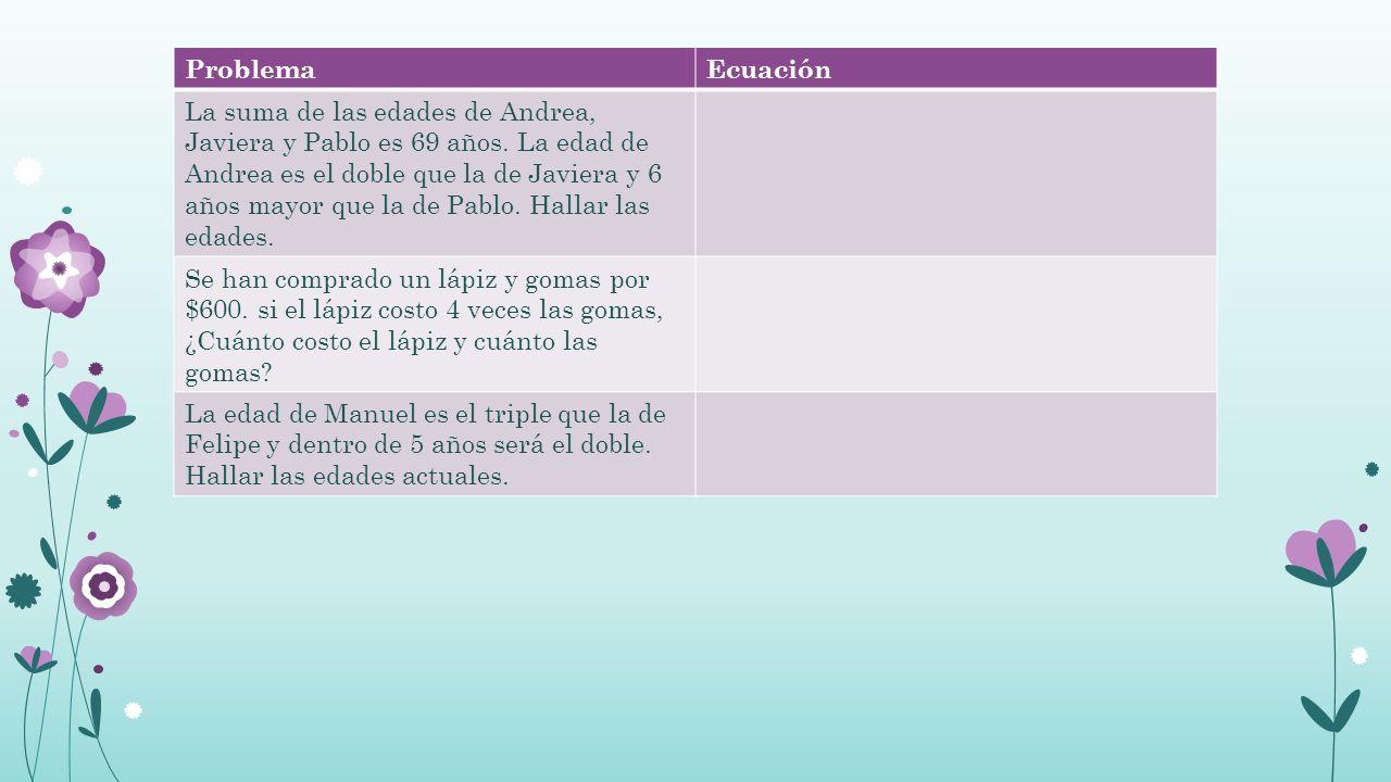ProblemaEcuación La suma de las edades de Andrea, Javiera y Pablo es 69 años.