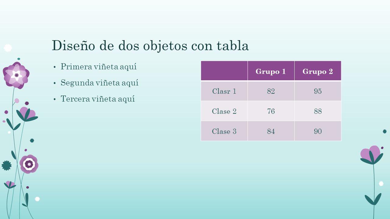 Diseño de dos objetos con tabla Primera viñeta aquí Segunda viñeta aquí Tercera viñeta aquí Grupo 1Grupo 2 Clasr 18295 Clase 27688 Clase 38490