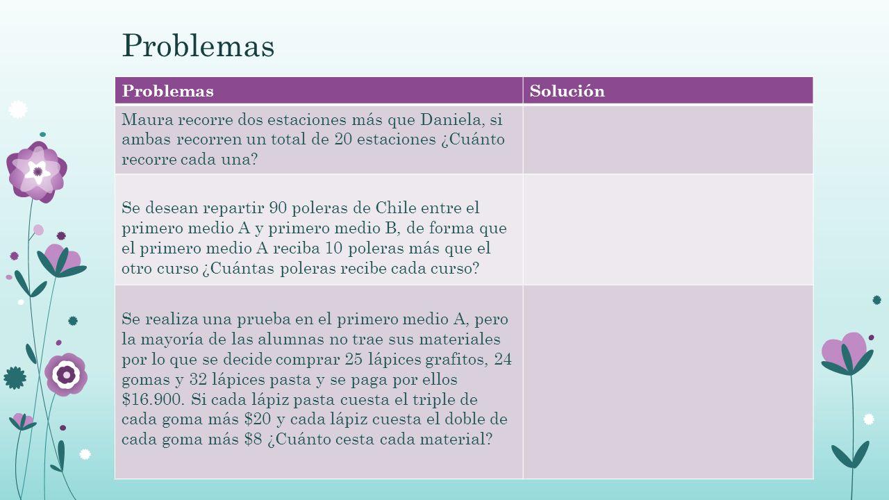 Problemas Solución Maura recorre dos estaciones más que Daniela, si ambas recorren un total de 20 estaciones ¿Cuánto recorre cada una.