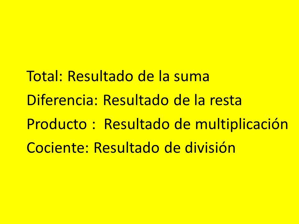 Total: Resultado de la suma Diferencia: Resultado de la resta Producto : Resultado de multiplicación Cociente: Resultado de división