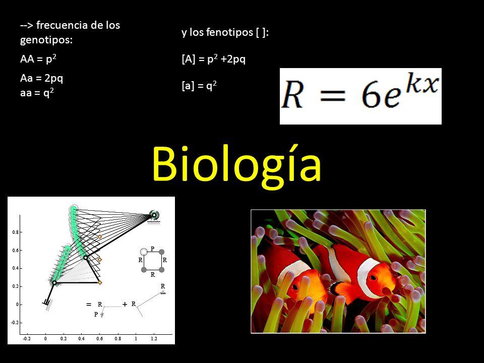 Biología --> frecuencia de los genotipos: y los fenotipos [ ]: AA = p 2 [A] = p 2 +2pq Aa = 2pq aa = q 2 [a] = q 2