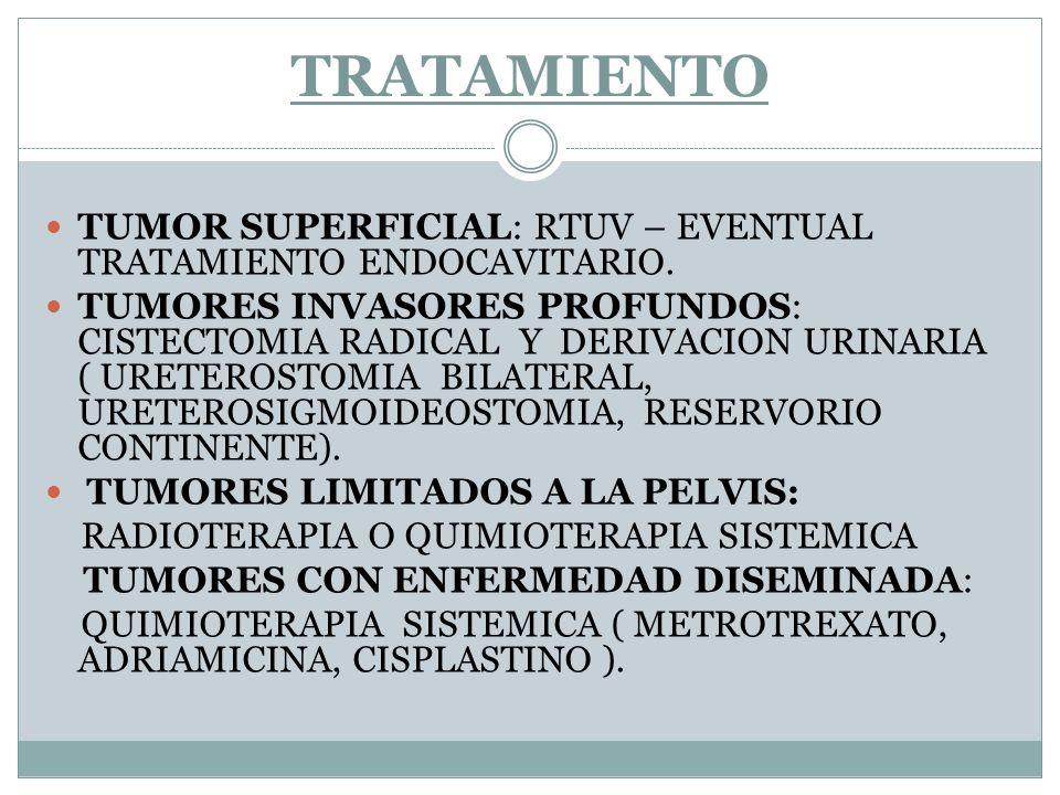 TRATAMIENTO TUMOR SUPERFICIAL: RTUV – EVENTUAL TRATAMIENTO ENDOCAVITARIO. TUMORES INVASORES PROFUNDOS: CISTECTOMIA RADICAL Y DERIVACION URINARIA ( URE