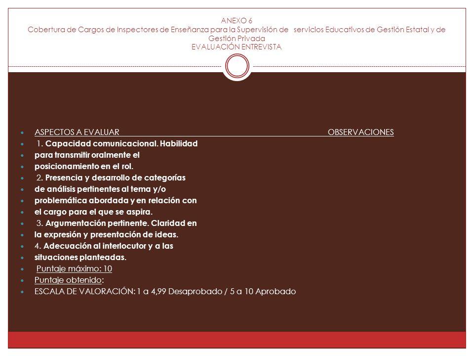 ANEXO 6 Cobertura de Cargos de Inspectores de Enseñanza para la Supervisión de servicios Educativos de Gestión Estatal y de Gestión Privada EVALUACIÓN ENTREVISTA ASPECTOS A EVALUAR OBSERVACIONES 1.
