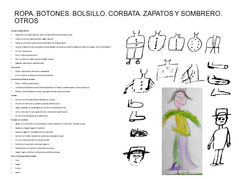 ROPA.BOTONES. BOLSILLO. CORBATA. ZAPATOS Y SOMBRERO.