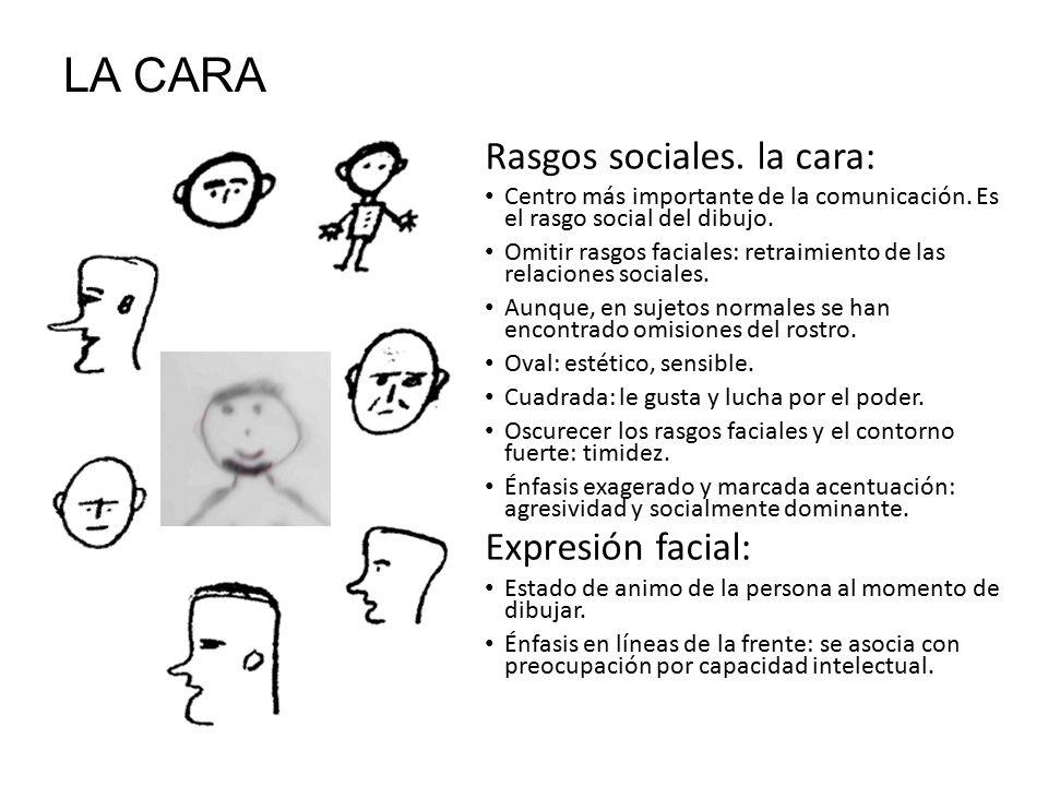 LA CARA Rasgos sociales.la cara: Centro más importante de la comunicación.