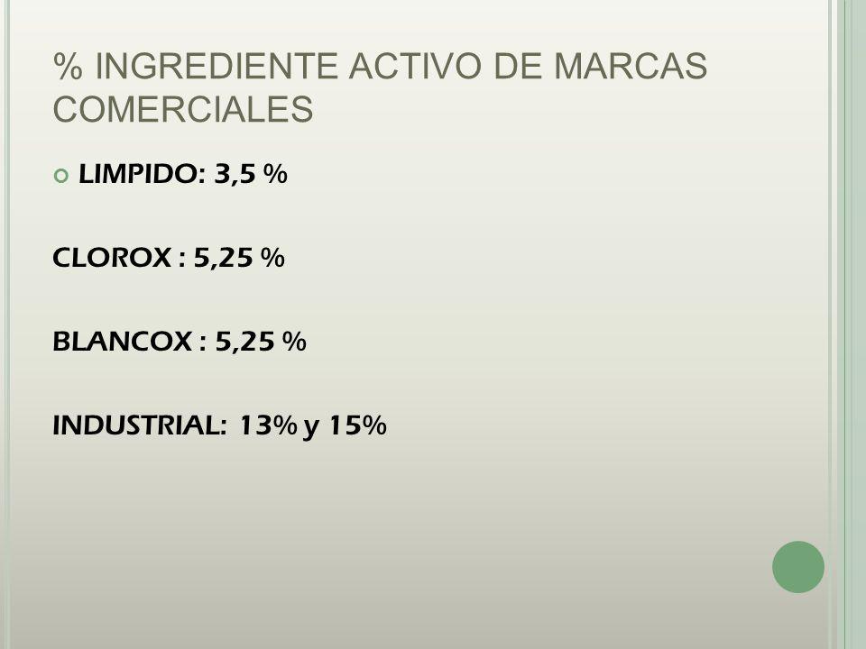 % INGREDIENTE ACTIVO DE MARCAS COMERCIALES LIMPIDO: 3,5 % CLOROX : 5,25 % BLANCOX : 5,25 % INDUSTRIAL: 13% y 15%