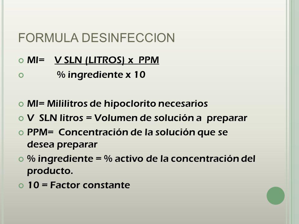 FORMULA DESINFECCION Ml= V SLN (LITROS) x PPM % ingrediente x 10 Ml= Mililitros de hipoclorito necesarios V SLN litros = Volumen de solución a prepara