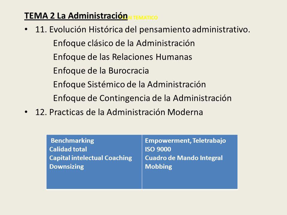 PLAN TEMATICO TEMA 2 La Administración 11.Evolución Histórica del pensamiento administrativo.