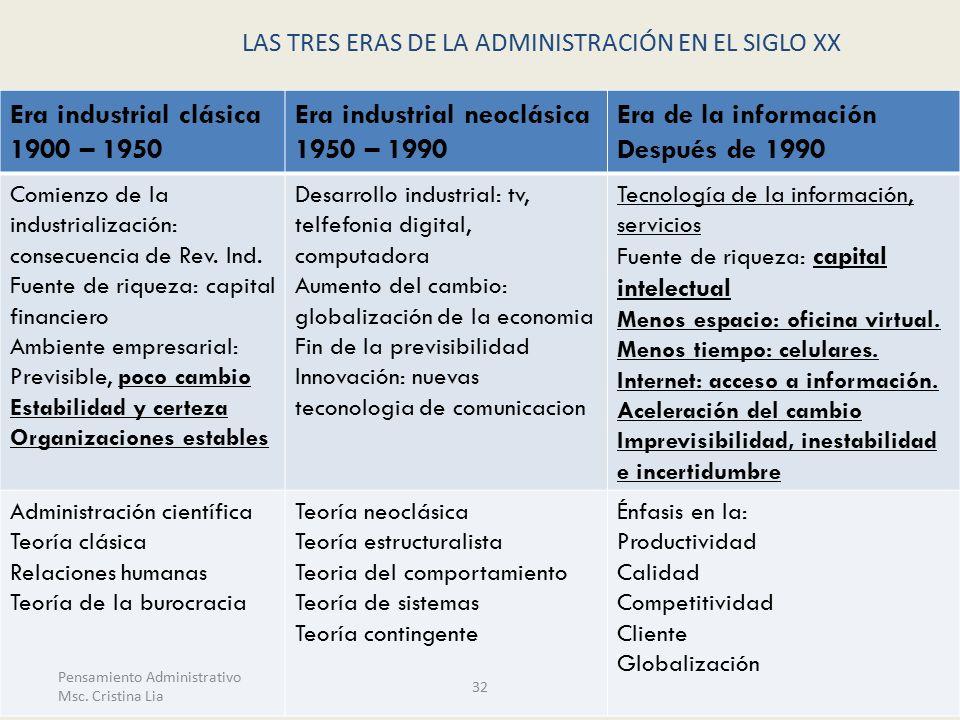 Era industrial clásica 1900 – 1950 Era industrial neoclásica 1950 – 1990 Era de la información Después de 1990 Comienzo de la industrialización: consecuencia de Rev.