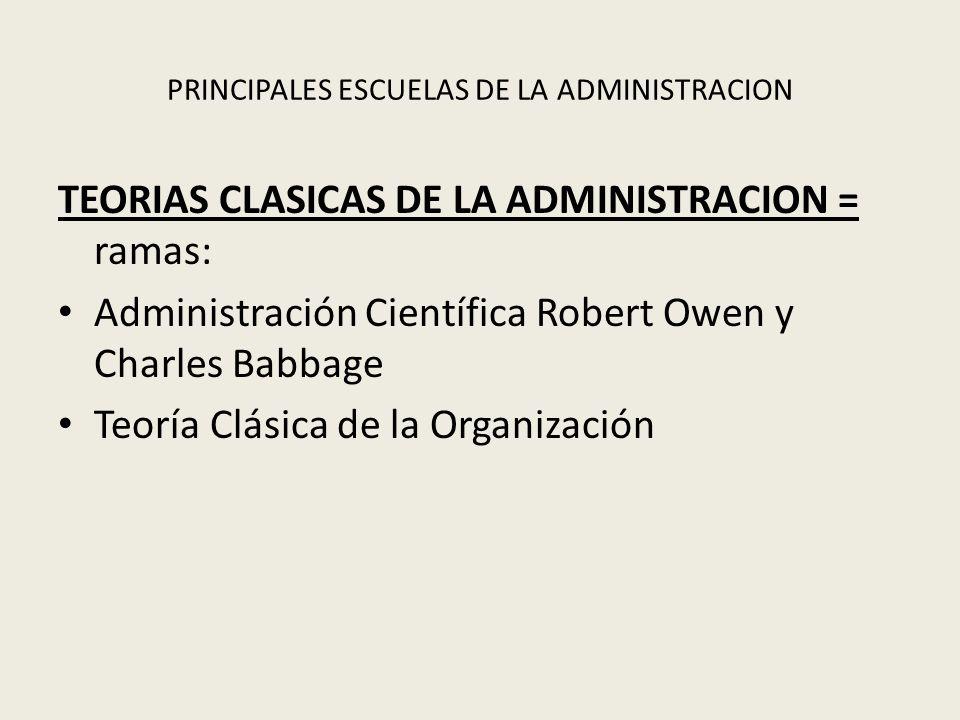 PRINCIPALES ESCUELAS DE LA ADMINISTRACION TEORIAS CLASICAS DE LA ADMINISTRACION = ramas: Administración Científica Robert Owen y Charles Babbage Teoría Clásica de la Organización