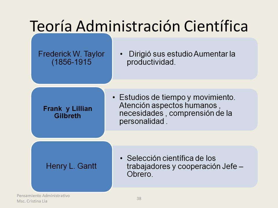 Teoría Administración Científica Dirigió sus estudio Aumentar la productividad.