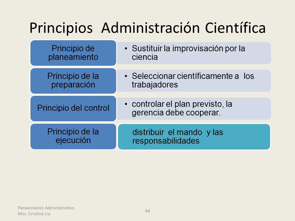 Principios Administración Científica Sustituir la improvisación por la ciencia Principio de planeamiento Seleccionar científicamente a los trabajadores Principio de la preparación controlar el plan previsto, la gerencia debe cooperar.
