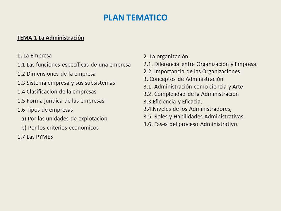 PLAN TEMATICO TEMA 1 La Administración 1.