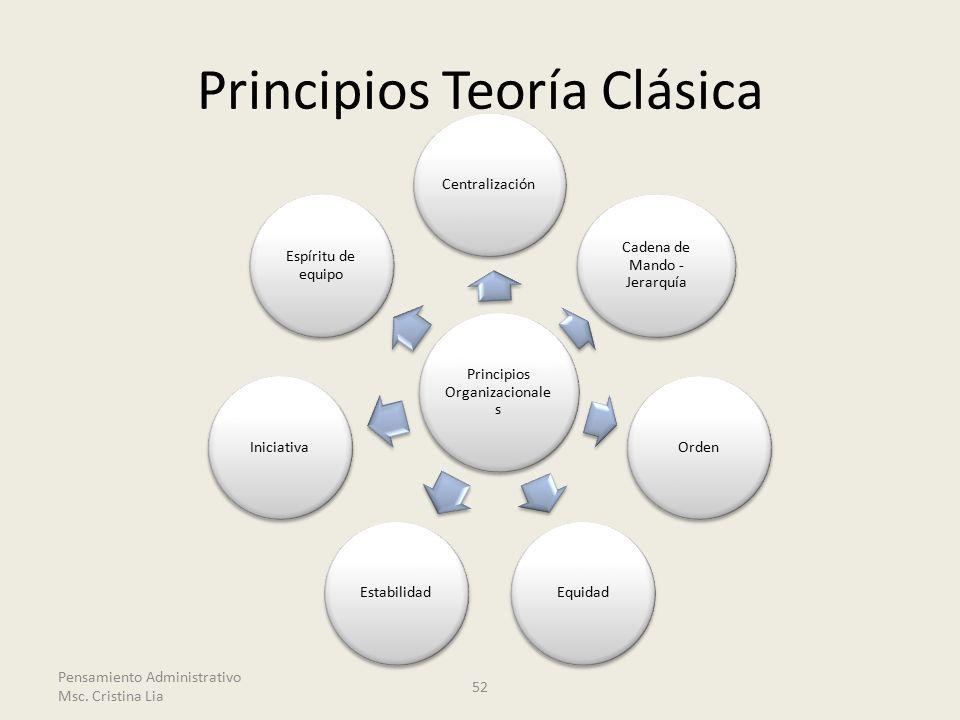 Principios Organizacionale s Centralización Cadena de Mando - Jerarquía OrdenEquidadEstabilidadIniciativa Espíritu de equipo Principios Teoría Clásica Pensamiento Administrativo Msc.