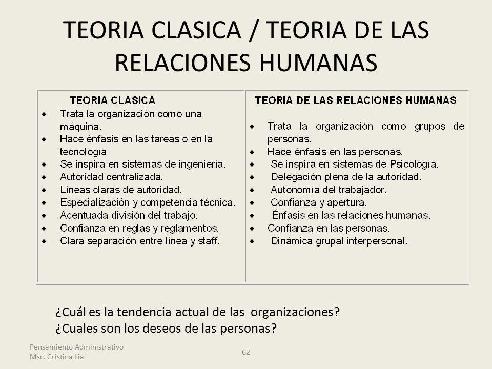 TEORIA CLASICA / TEORIA DE LAS RELACIONES HUMANAS ¿Cuál es la tendencia actual de las organizaciones.