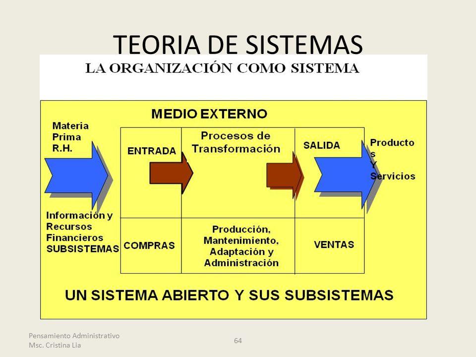 TEORIA DE SISTEMAS 64 Pensamiento Administrativo Msc. Cristina Lia