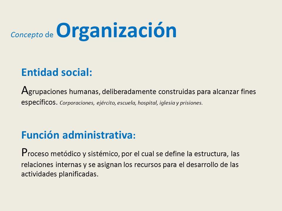 Concepto de Organización Entidad social: A grupaciones humanas, deliberadamente construidas para alcanzar fines específicos.