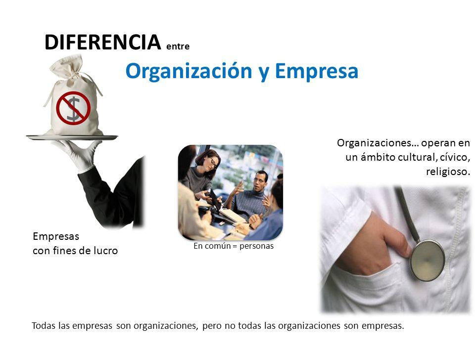 Todas las empresas son organizaciones, pero no todas las organizaciones son empresas.
