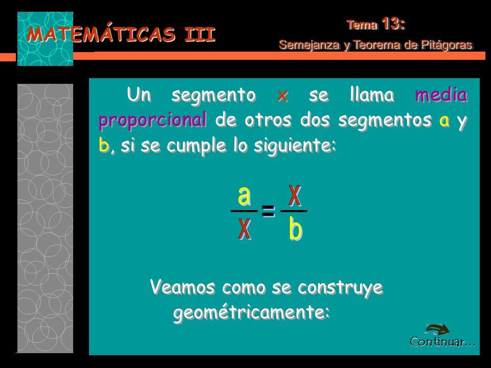 MATEMÁTICAS III Tema 13: Semejanza y Teorema de Pitágoras Tema 13: Semejanza y Teorema de Pitágoras Un segmento x se llama media proporcional de otros dos segmentos a y b, si se cumple lo siguiente: Un segmento x se llama media proporcional de otros dos segmentos a y b, si se cumple lo siguiente: Veamos como se construye geométricamente: Veamos como se construye geométricamente: Continuar…