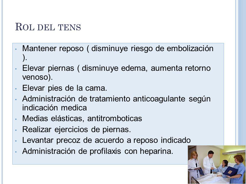 R OL DEL TENS Mantener reposo ( disminuye riesgo de embolización ).