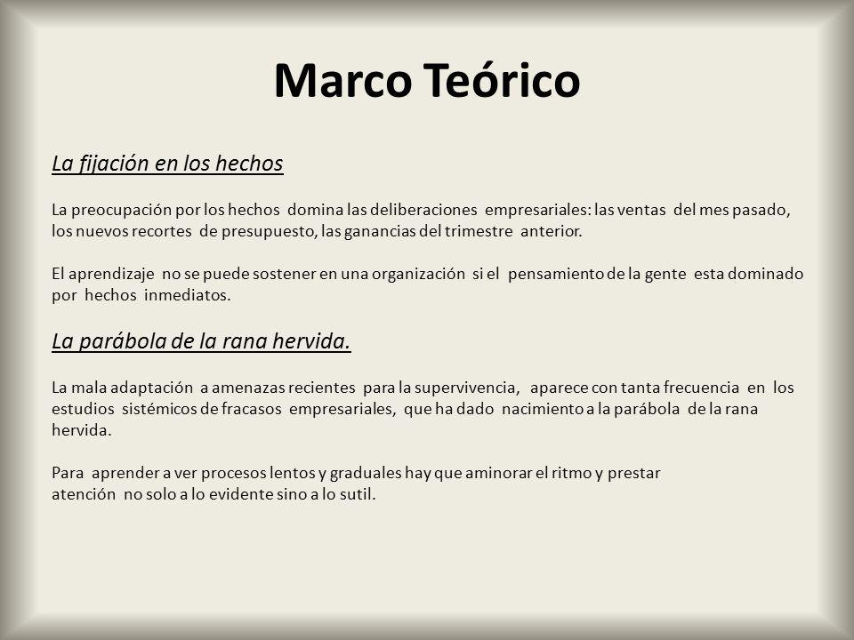 Lujo Marco De La Rana Fotos - Ideas de Arte Enmarcado - silvrlight.info