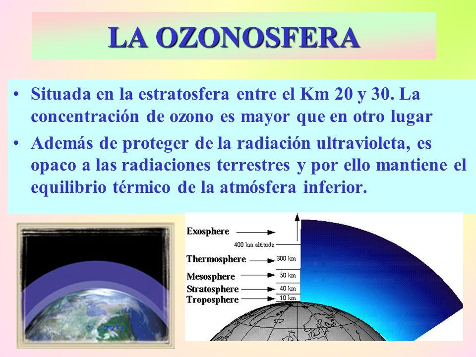 Resultado de imagen de Ozonosfera de la Tierra